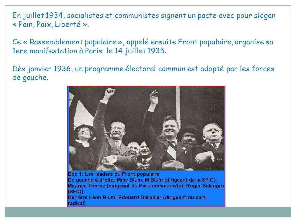 En juillet 1934, socialistes et communistes signent un pacte avec pour slogan « Pain, Paix, Liberté ». Ce « Rassemblement populaire », appelé ensuite
