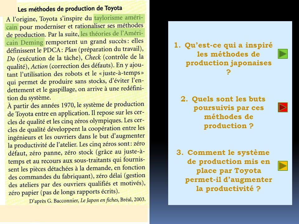 1.Quest-ce qui a inspiré les méthodes de production japonaises ? 2.Quels sont les buts poursuivis par ces méthodes de production ? 3.Comment le systèm