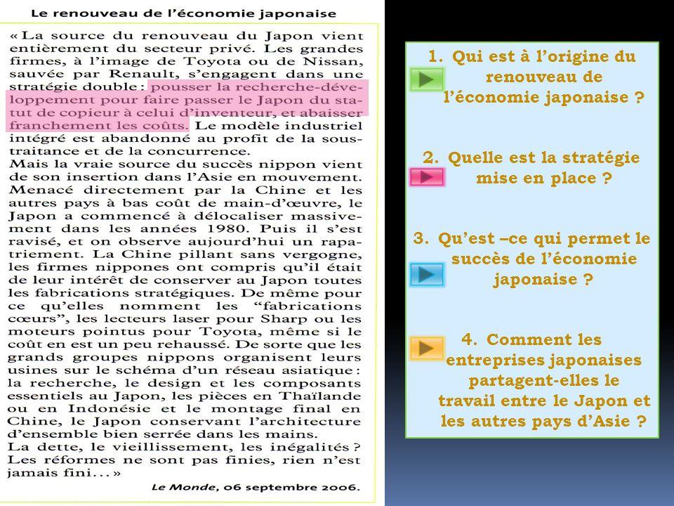 1.Qui est à lorigine du renouveau de léconomie japonaise ? 2.Quelle est la stratégie mise en place ? 3.Quest –ce qui permet le succès de léconomie jap