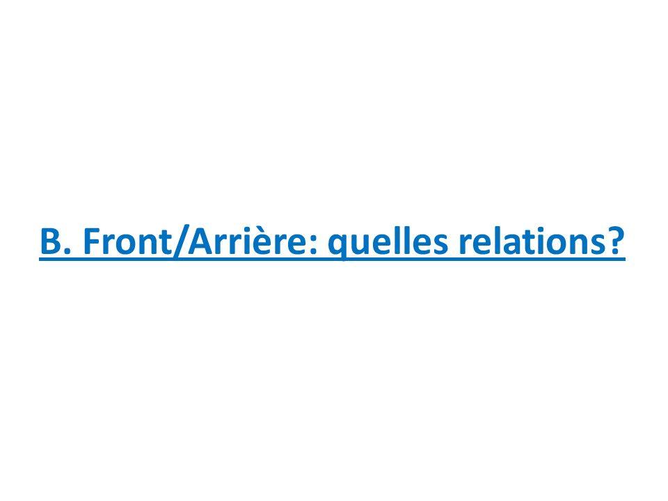 B. Front/Arrière: quelles relations?