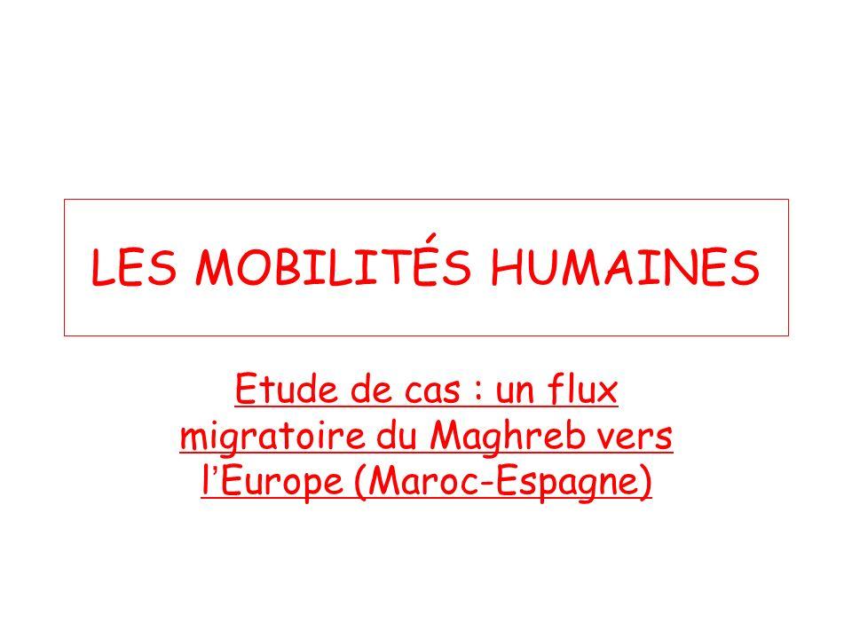 LES MOBILITÉS HUMAINES Etude de cas : un flux migratoire du Maghreb vers lEurope (Maroc-Espagne)