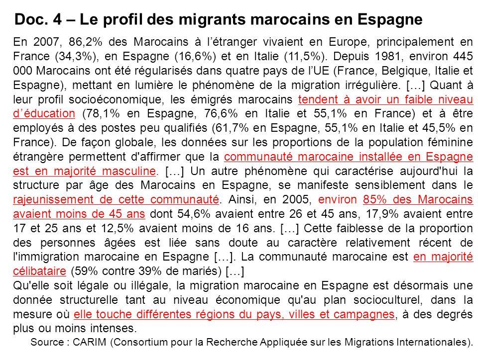 Doc. 4 – Le profil des migrants marocains en Espagne En 2007, 86,2% des Marocains à létranger vivaient en Europe, principalement en France (34,3%), en