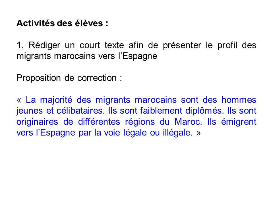 Activités des élèves : 1. Rédiger un court texte afin de présenter le profil des migrants marocains vers lEspagne Proposition de correction : « La maj