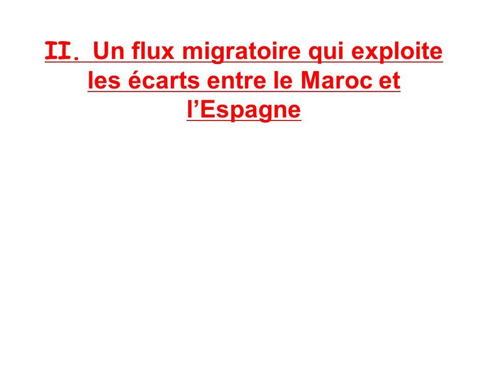 II. Un flux migratoire qui exploite les écarts entre le Maroc et lEspagne