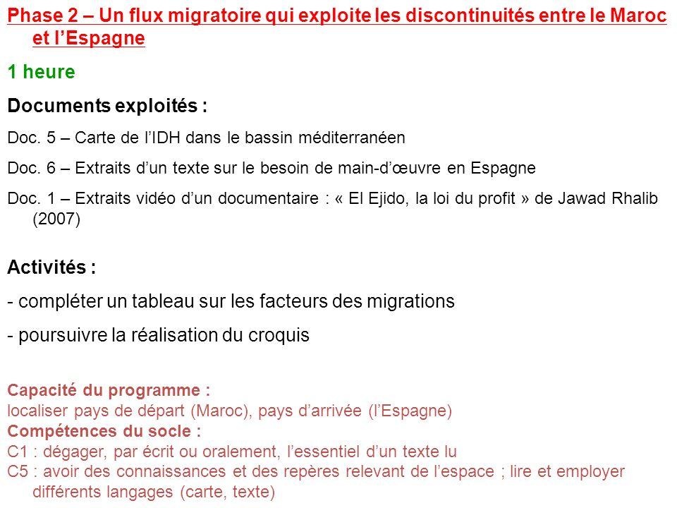 Phase 2 – Un flux migratoire qui exploite les discontinuités entre le Maroc et lEspagne 1 heure Documents exploités : Doc. 5 – Carte de lIDH dans le b
