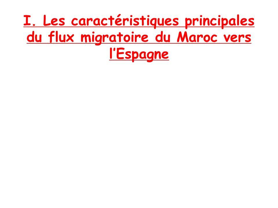 I. Les caractéristiques principales du flux migratoire du Maroc vers lEspagne