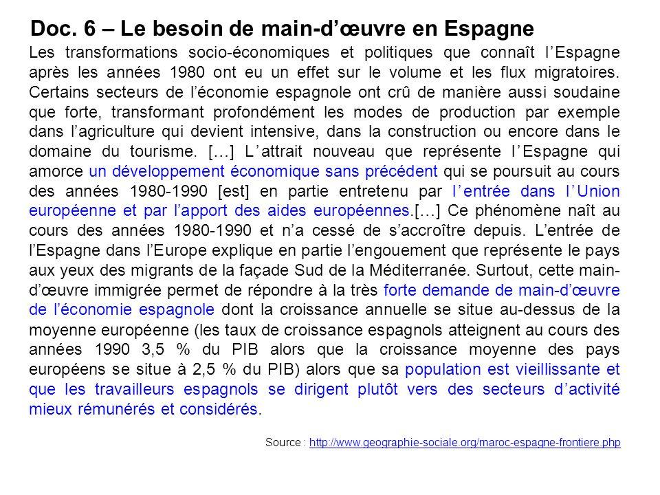 Doc. 6 – Le besoin de main-dœuvre en Espagne Les transformations socio-économiques et politiques que connaît lEspagne après les années 1980 ont eu un