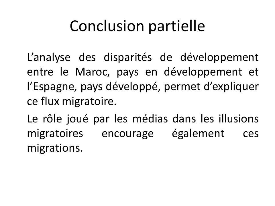 Conclusion partielle Lanalyse des disparités de développement entre le Maroc, pays en développement et lEspagne, pays développé, permet dexpliquer ce
