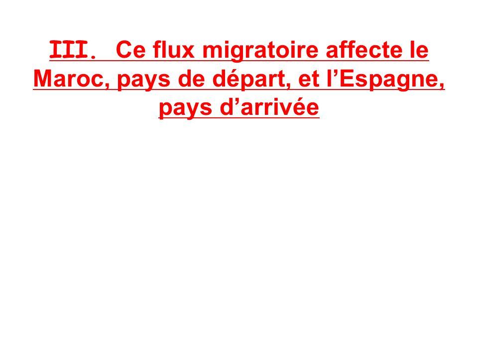 III. Ce flux migratoire affecte le Maroc, pays de départ, et lEspagne, pays darrivée