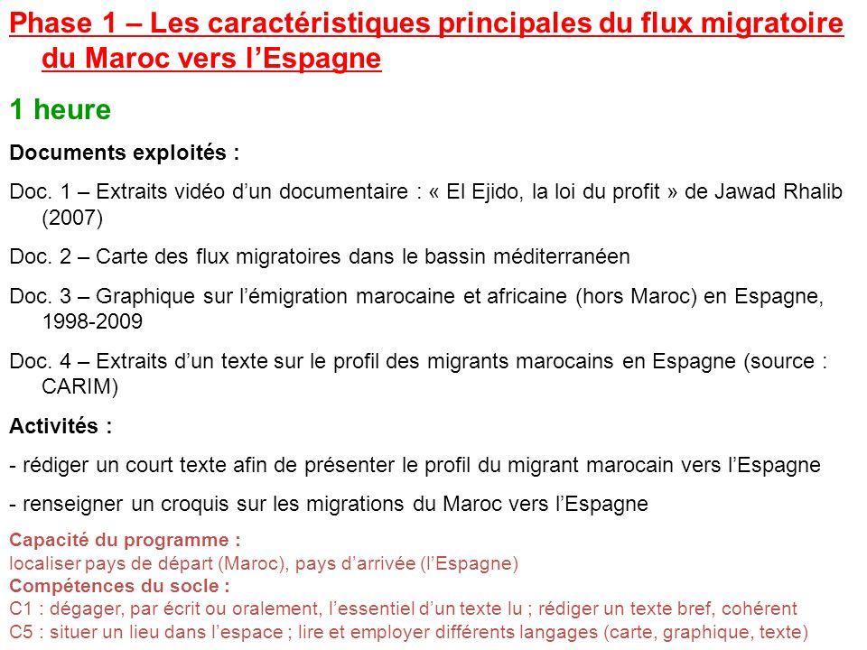 Phase 1 – Les caractéristiques principales du flux migratoire du Maroc vers lEspagne 1 heure Documents exploités : Doc. 1 – Extraits vidéo dun documen