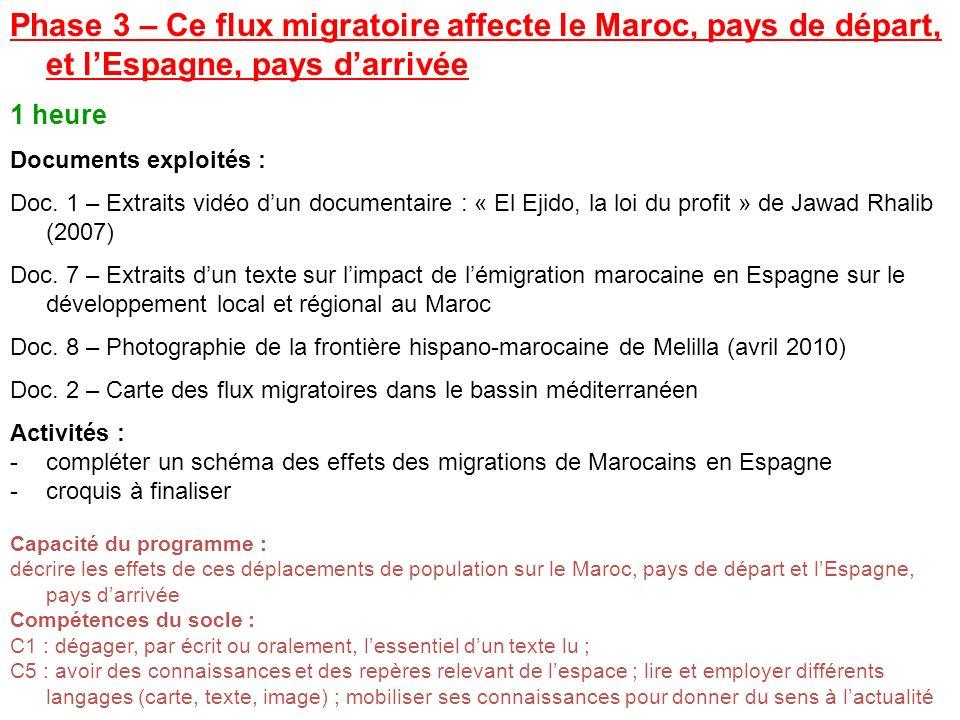 Phase 3 – Ce flux migratoire affecte le Maroc, pays de départ, et lEspagne, pays darrivée 1 heure Documents exploités : Doc. 1 – Extraits vidéo dun do