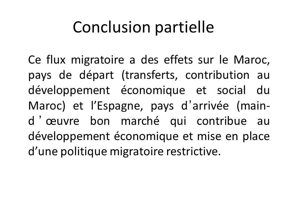 Conclusion partielle Ce flux migratoire a des effets sur le Maroc, pays de départ (transferts, contribution au développement économique et social du M