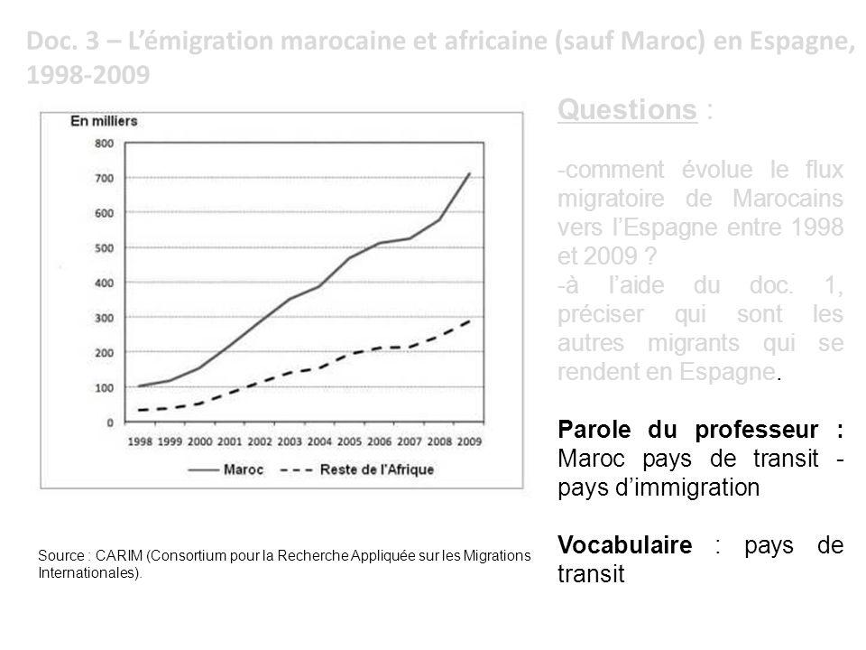 Doc. 3 – Lémigration marocaine et africaine (sauf Maroc) en Espagne, 1998-2009 Source : CARIM (Consortium pour la Recherche Appliquée sur les Migratio