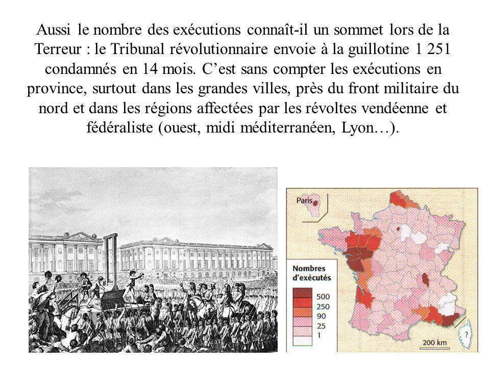 Aussi le nombre des exécutions connaît-il un sommet lors de la Terreur : le Tribunal révolutionnaire envoie à la guillotine 1 251 condamnés en 14 mois.