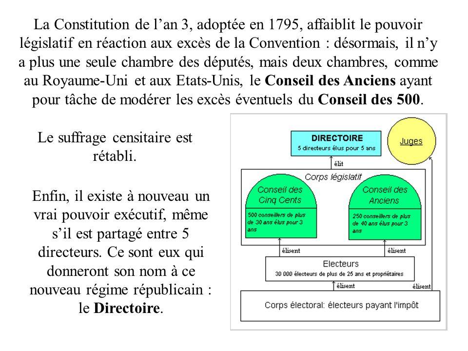 La Constitution de lan 3, adoptée en 1795, affaiblit le pouvoir législatif en réaction aux excès de la Convention : désormais, il ny a plus une seule chambre des députés, mais deux chambres, comme au Royaume-Uni et aux Etats-Unis, le Conseil des Anciens ayant pour tâche de modérer les excès éventuels du Conseil des 500.
