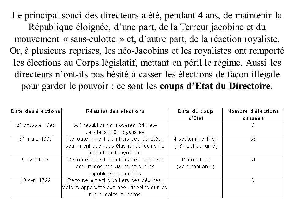 Le principal souci des directeurs a été, pendant 4 ans, de maintenir la République éloignée, dune part, de la Terreur jacobine et du mouvement « sans-culotte » et, dautre part, de la réaction royaliste.