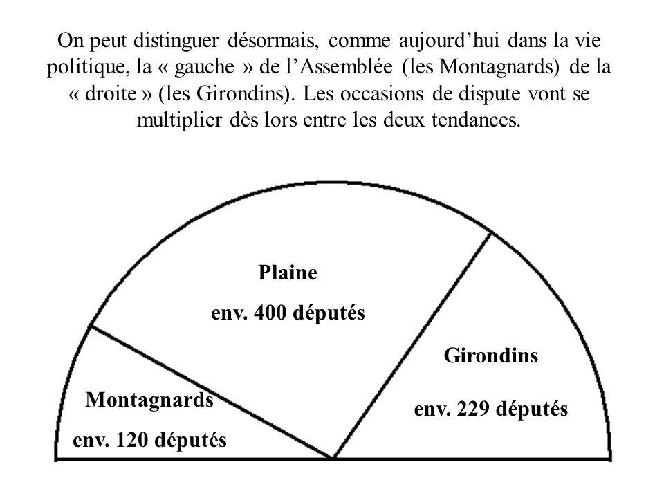 Montagnards env.120 députés Plaine env. 400 députés Girondins env.