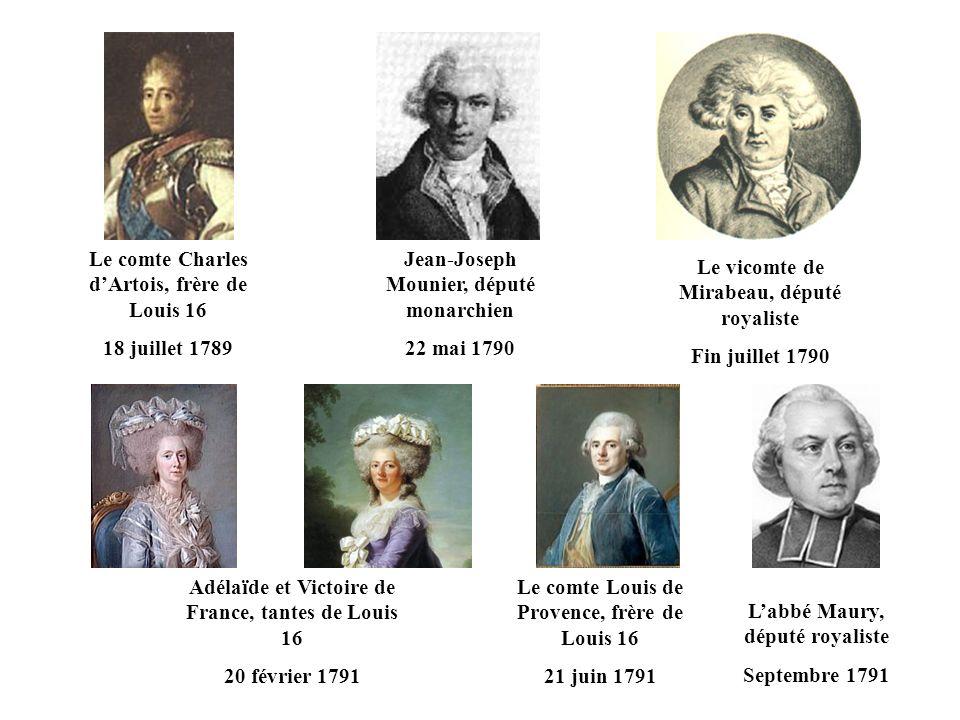 Le comte Charles dArtois, frère de Louis 16 18 juillet 1789 Jean-Joseph Mounier, député monarchien 22 mai 1790 Le vicomte de Mirabeau, député royalist