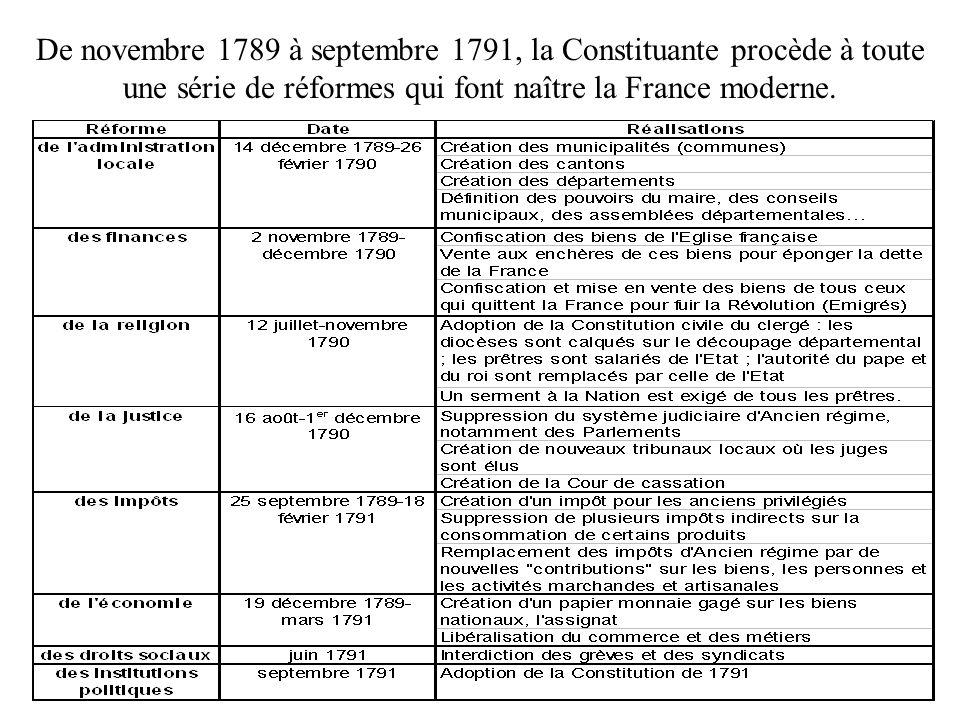 De novembre 1789 à septembre 1791, la Constituante procède à toute une série de réformes qui font naître la France moderne.