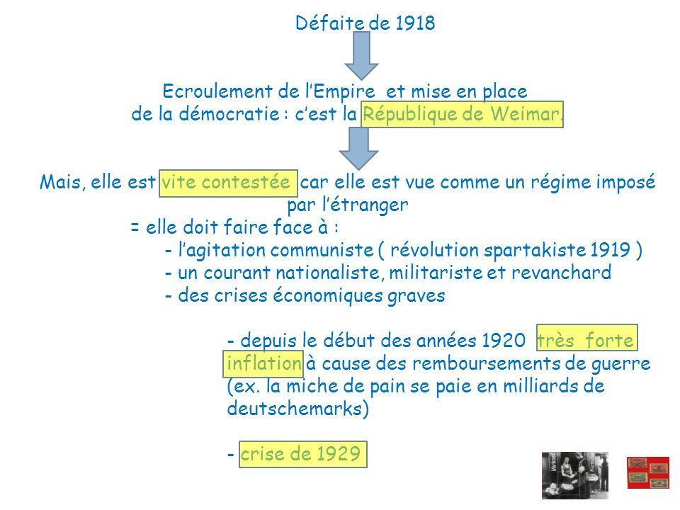 Défaite de 1918 Ecroulement de lEmpire et mise en place de la démocratie : cest la République de Weimar. Mais, elle est vite contestée car elle est vu