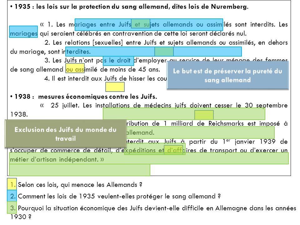 1935 : les lois sur la protection du sang allemand, dites lois de Nuremberg. « 1. Les mariages entre Juifs et sujets allemands ou assimilés sont inter