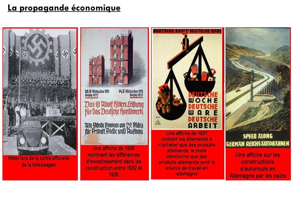 La propagande économique