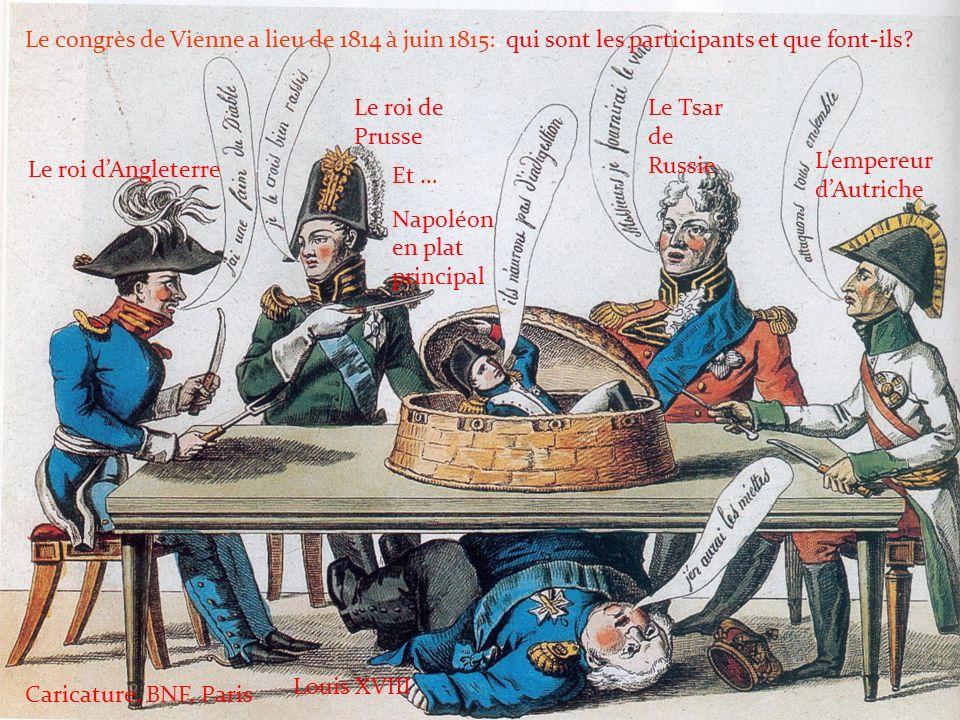 Le congrès de Vienne a lieu de 1814 à juin 1815:. qui sont les participants et que font-ils? Le roi dAngleterre Le roi de Prusse Le Tsar de Russie Lem