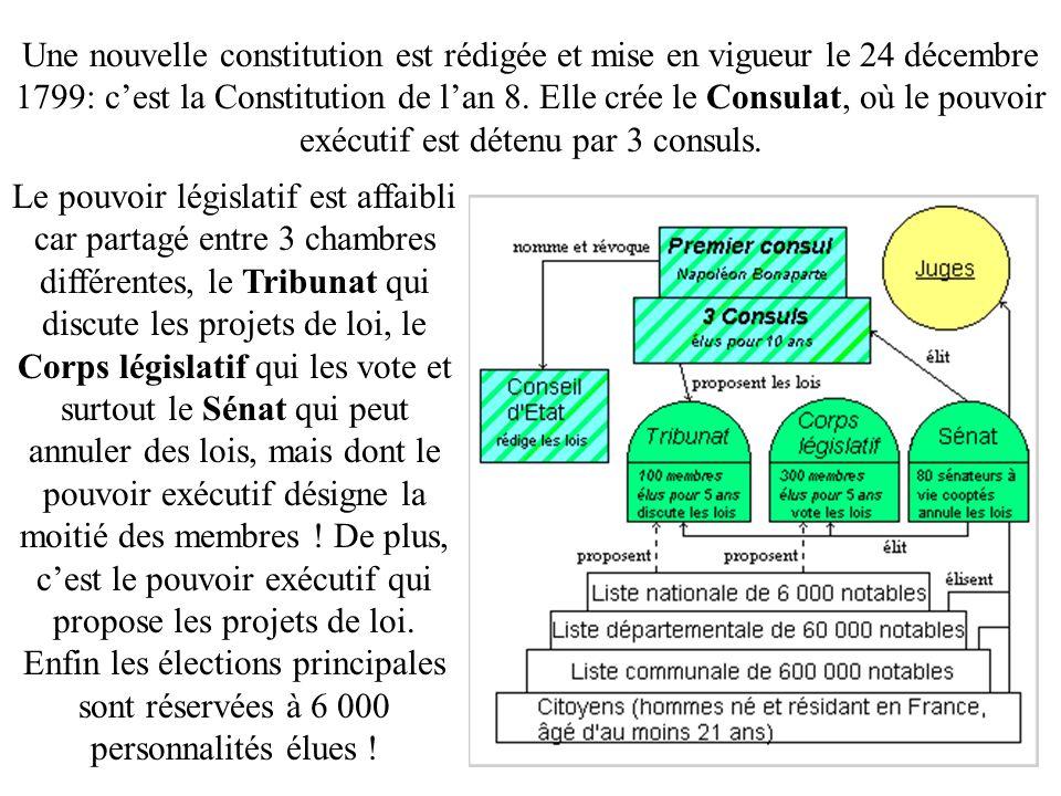 Une nouvelle constitution est rédigée et mise en vigueur le 24 décembre 1799: cest la Constitution de lan 8. Elle crée le Consulat, où le pouvoir exéc