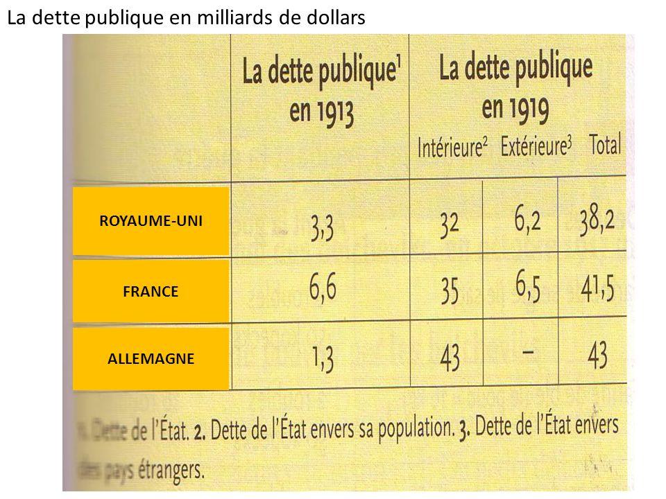 La dette publique en milliards de dollars ROYAUME-UNI FRANCE ALLEMAGNE