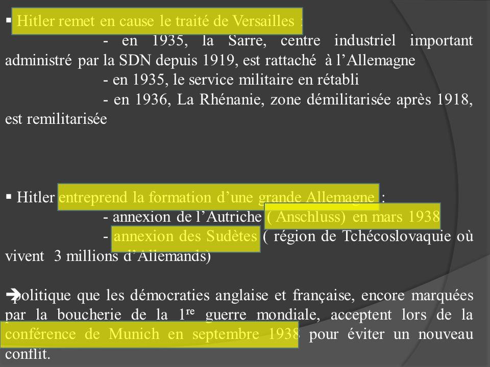 Hitler remet en cause le traité de Versailles : - en 1935, la Sarre, centre industriel important administré par la SDN depuis 1919, est rattaché à lAl