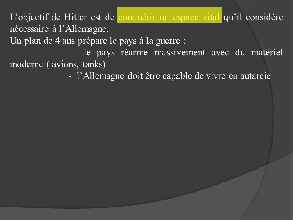 Lobjectif de Hitler est de conquérir un espace vital quil considère nécessaire à lAllemagne. Un plan de 4 ans prépare le pays à la guerre : - le pays