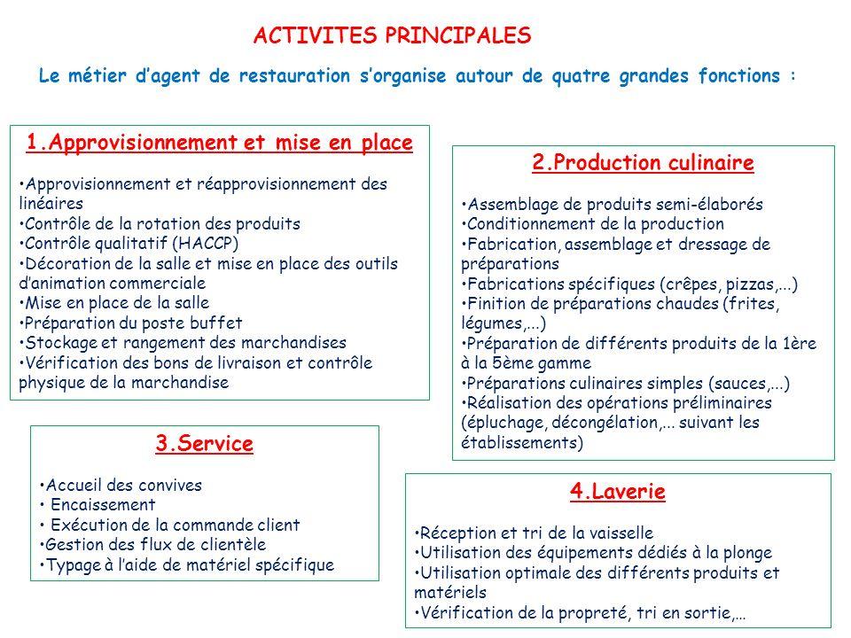 ACTIVITES PRINCIPALES Le métier dagent de restauration sorganise autour de quatre grandes fonctions : 1.Approvisionnement et mise en place Approvision