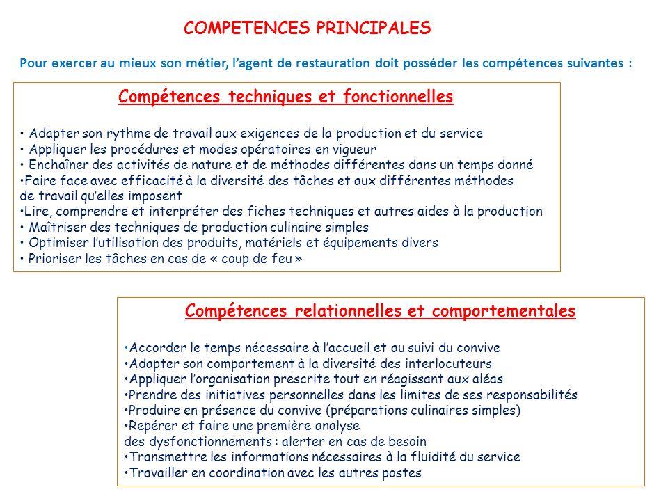 Pour exercer au mieux son métier, lagent de restauration doit posséder les compétences suivantes : COMPETENCES PRINCIPALES Compétences techniques et f