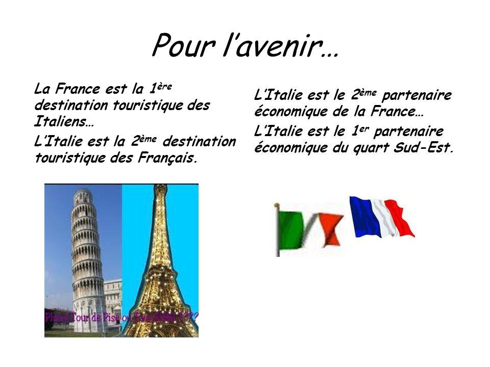 Pour lavenir… La France est la 1 ère destination touristique des Italiens… LItalie est la 2 ème destination touristique des Français.