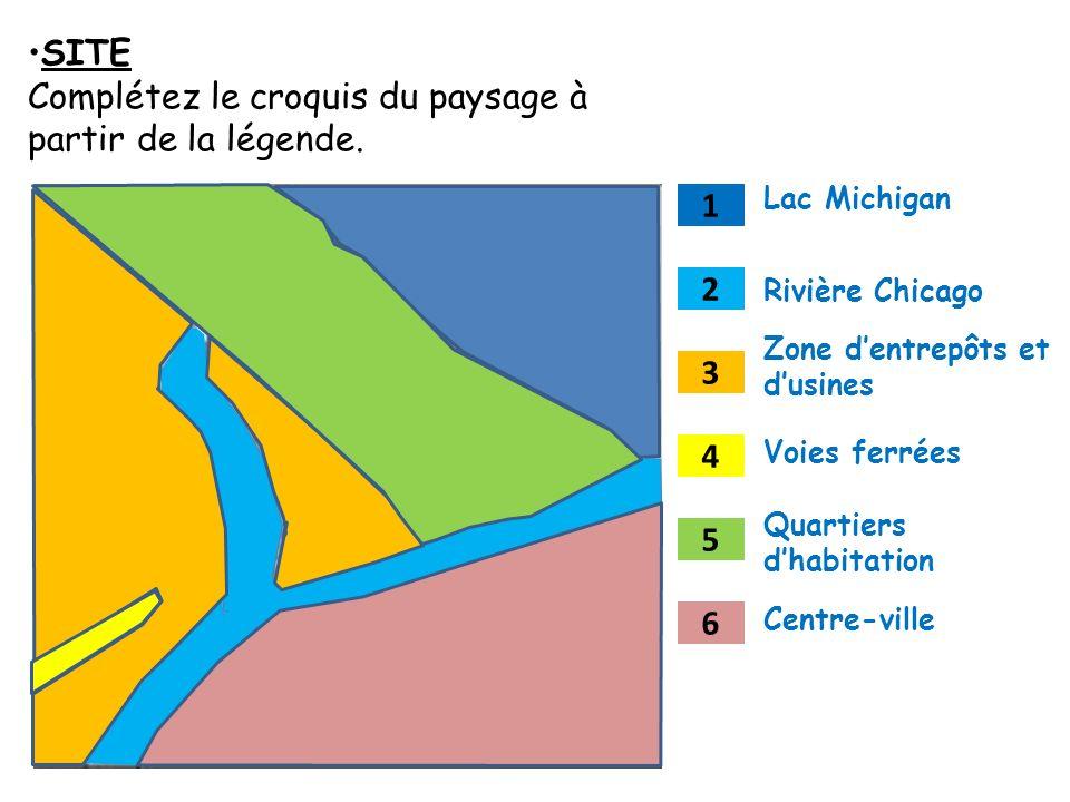SITE Complétez le croquis du paysage à partir de la légende. 1 2 3 4 5 6 Lac Michigan Rivière Chicago Zone dentrepôts et dusines Voies ferrées Quartie