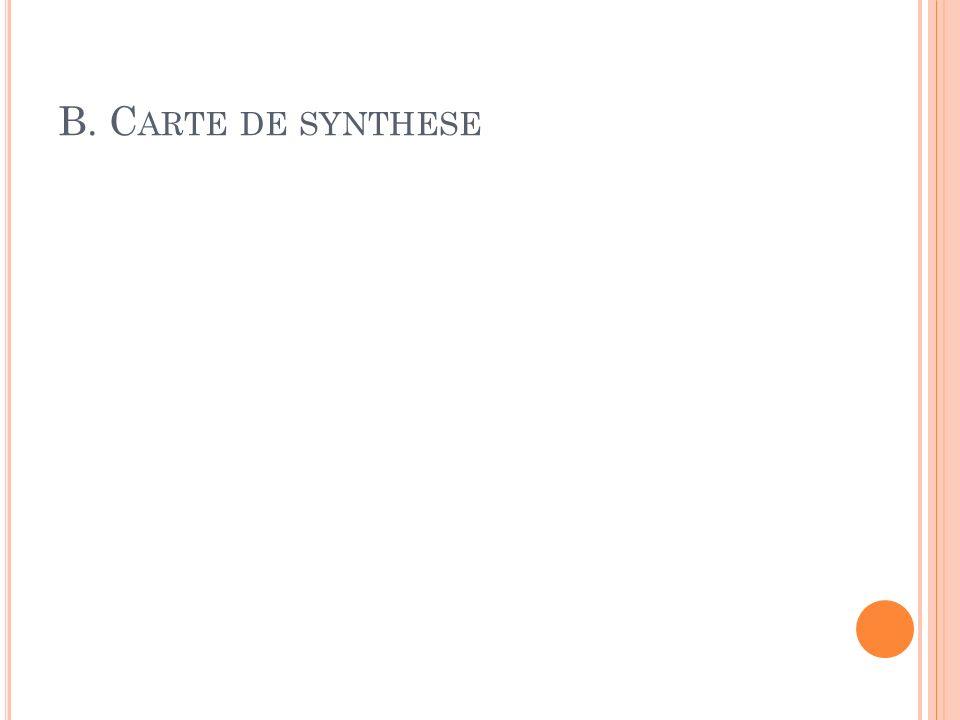 B. C ARTE DE SYNTHESE