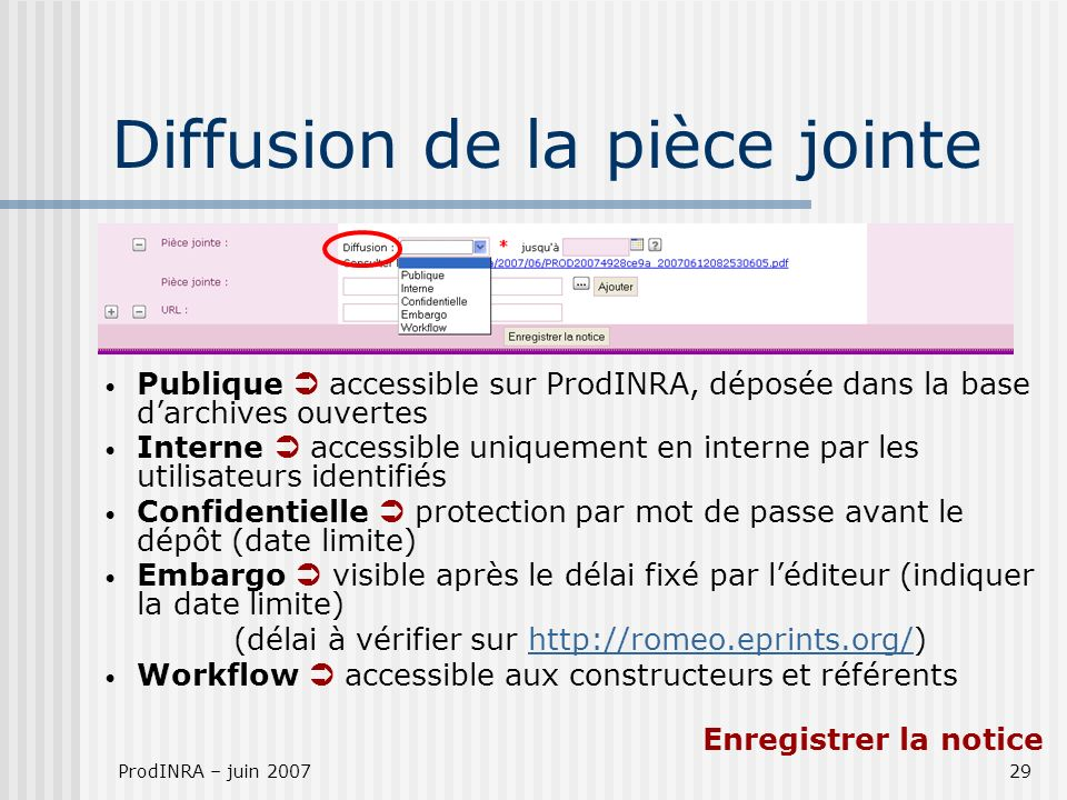 ProdINRA – juin 200729 Diffusion de la pièce jointe Publique accessible sur ProdINRA, déposée dans la base darchives ouvertes Interne accessible uniqu