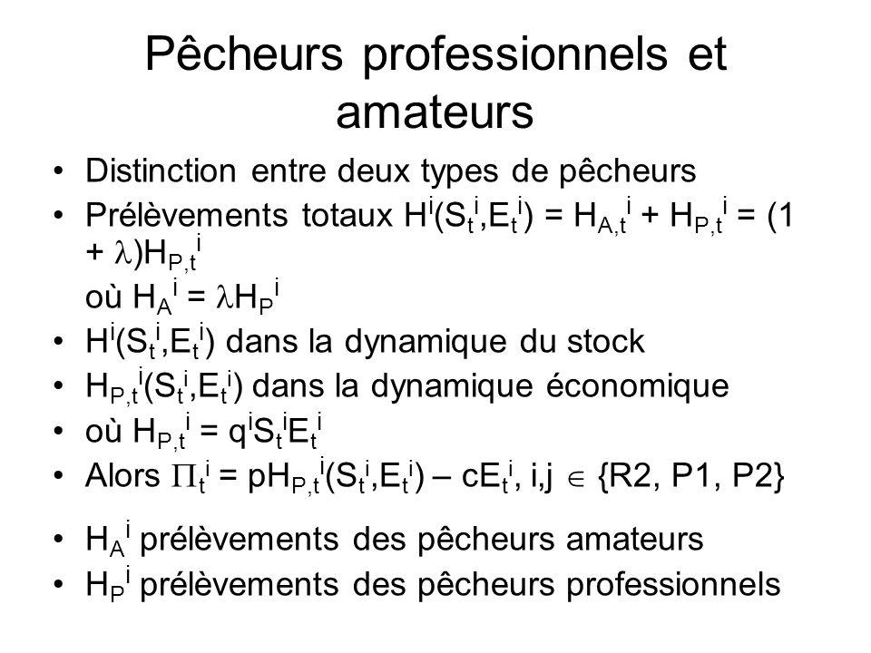 Pêcheurs professionnels et amateurs Distinction entre deux types de pêcheurs Prélèvements totaux H i (S t i,E t i ) = H A,t i + H P,t i = (1 + )H P,t