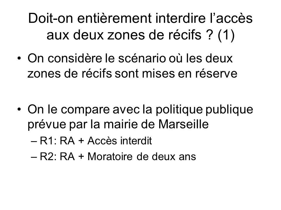 Doit-on entièrement interdire laccès aux deux zones de récifs ? (1) On considère le scénario où les deux zones de récifs sont mises en réserve On le c