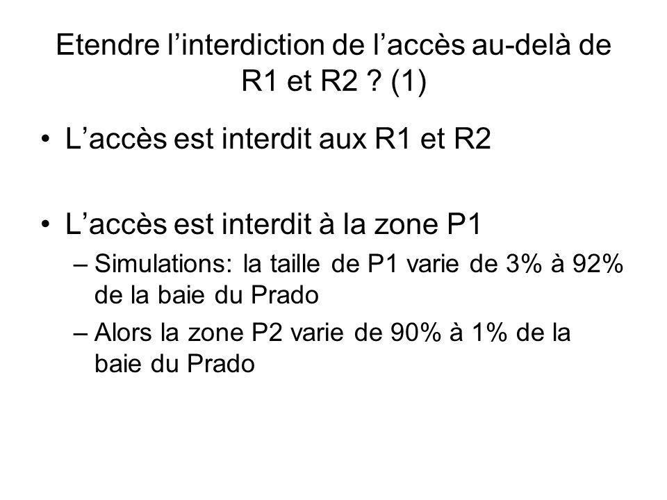 Etendre linterdiction de laccès au-delà de R1 et R2 ? (1) Laccès est interdit aux R1 et R2 Laccès est interdit à la zone P1 –Simulations: la taille de