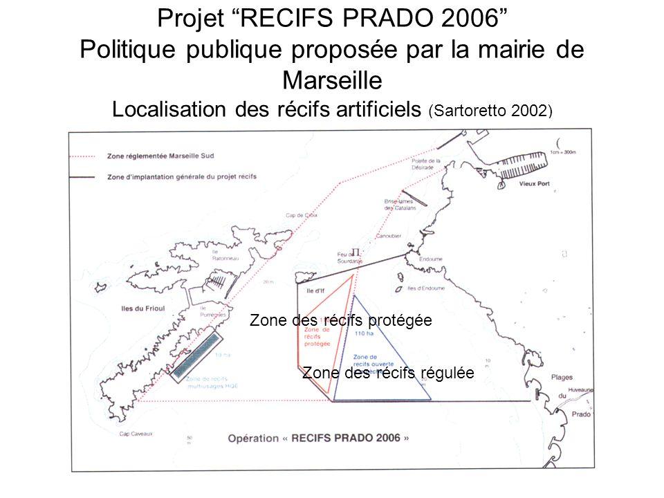 Projet RECIFS PRADO 2006 Politique publique proposée par la mairie de Marseille Localisation des récifs artificiels (Sartoretto 2002) Zone des récifs