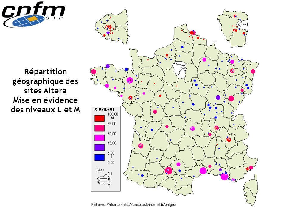 Répartition géographique des sites Altera Mise en évidence des niveaux L et M
