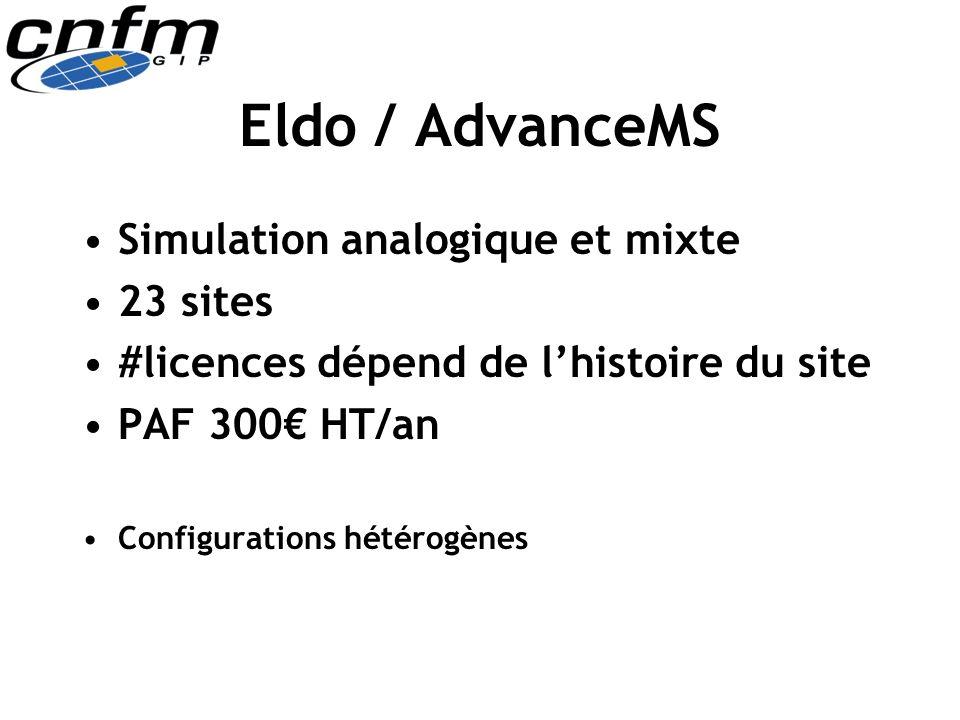 Eldo / AdvanceMS Simulation analogique et mixte 23 sites #licences dépend de lhistoire du site PAF 300 HT/an Configurations hétérogènes