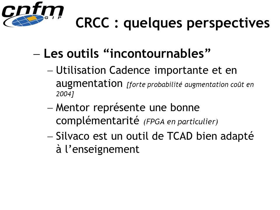 CRCC : quelques perspectives Les outils incontournables Utilisation Cadence importante et en augmentation [forte probabilité augmentation coût en 2004