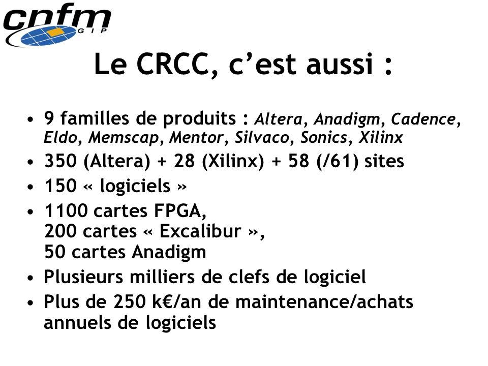 Le CRCC, cest aussi : 9 familles de produits : Altera, Anadigm, Cadence, Eldo, Memscap, Mentor, Silvaco, Sonics, Xilinx 350 (Altera) + 28 (Xilinx) + 5