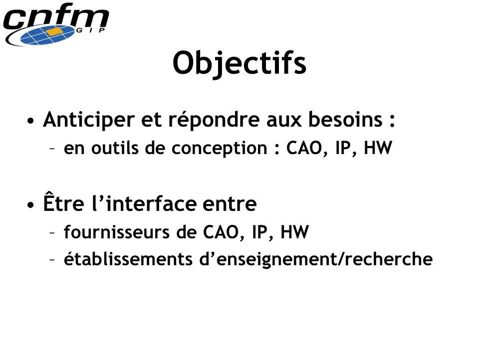 Objectifs Anticiper et répondre aux besoins : –en outils de conception : CAO, IP, HW Être linterface entre –fournisseurs de CAO, IP, HW –établissement