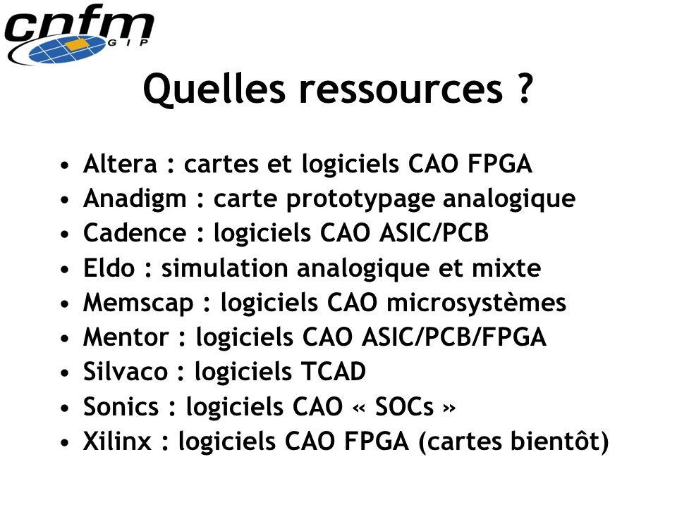 Quelles ressources ? Altera : cartes et logiciels CAO FPGA Anadigm : carte prototypage analogique Cadence : logiciels CAO ASIC/PCB Eldo : simulation a