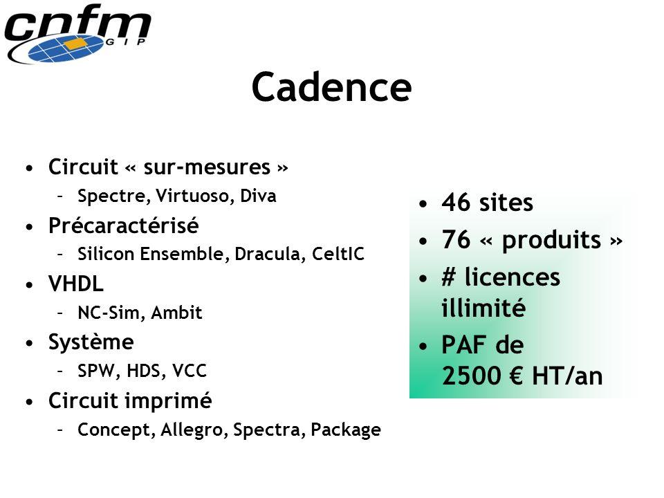 Cadence 46 sites 76 « produits » # licences illimité PAF de 2500 HT/an Circuit « sur-mesures » –Spectre, Virtuoso, Diva Précaractérisé –Silicon Ensemb
