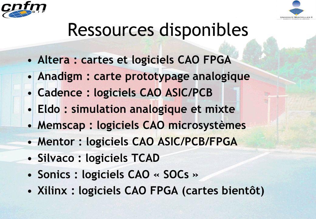 Ressources disponibles Altera : cartes et logiciels CAO FPGA Anadigm : carte prototypage analogique Cadence : logiciels CAO ASIC/PCB Eldo : simulation analogique et mixte Memscap : logiciels CAO microsystèmes Mentor : logiciels CAO ASIC/PCB/FPGA Silvaco : logiciels TCAD Sonics : logiciels CAO « SOCs » Xilinx : logiciels CAO FPGA (cartes bientôt)