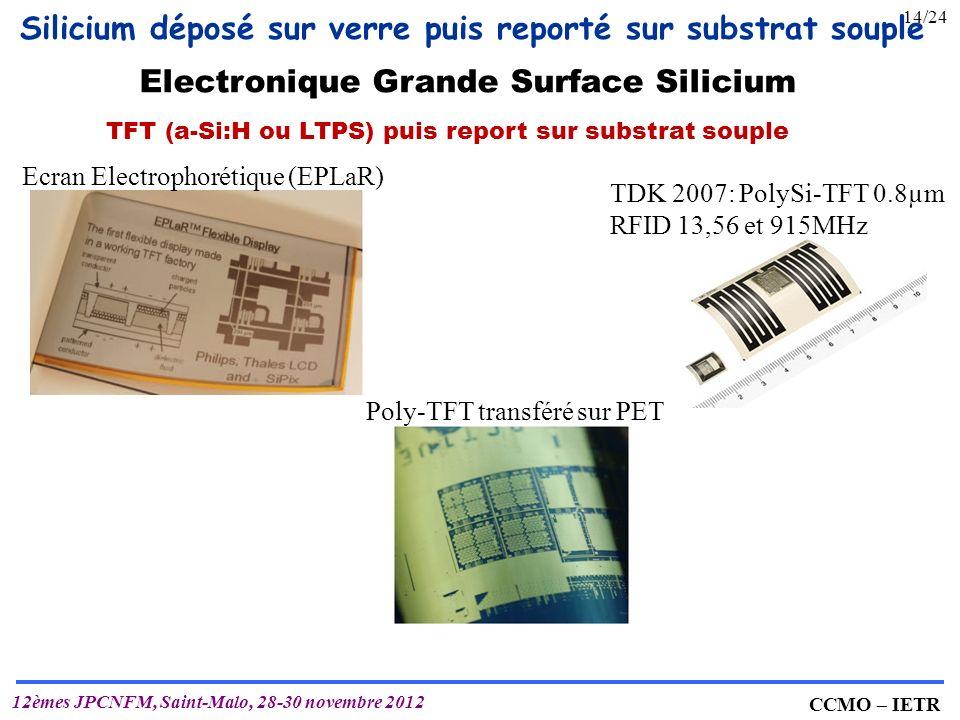 IETR UMR 6164 T. MOHAMMED-BRAHIM CCMO – IETR 12èmes JPCNFM, Saint-Malo, 28-30 novembre 2012 TFT (a-Si:H ou LTPS) puis report sur substrat souple TDK 2